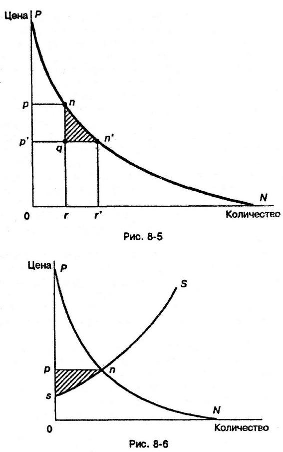 Cantillon essay economic theory